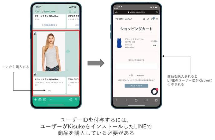 ユーザーIDの付与方法-1